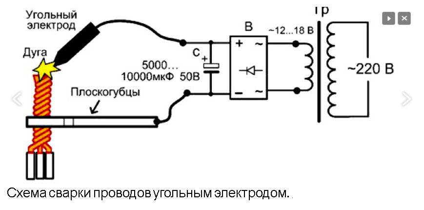 Perangkat untuk memelintir speedometer pengelasan kawat aluminium oleh karena itu mesin las teknik elektro memiliki nama umum yang lain aparatus untuk tikungan pengelasan hal ini mutlak diperlukan untuk melepaskan asfbconference2016 Gallery