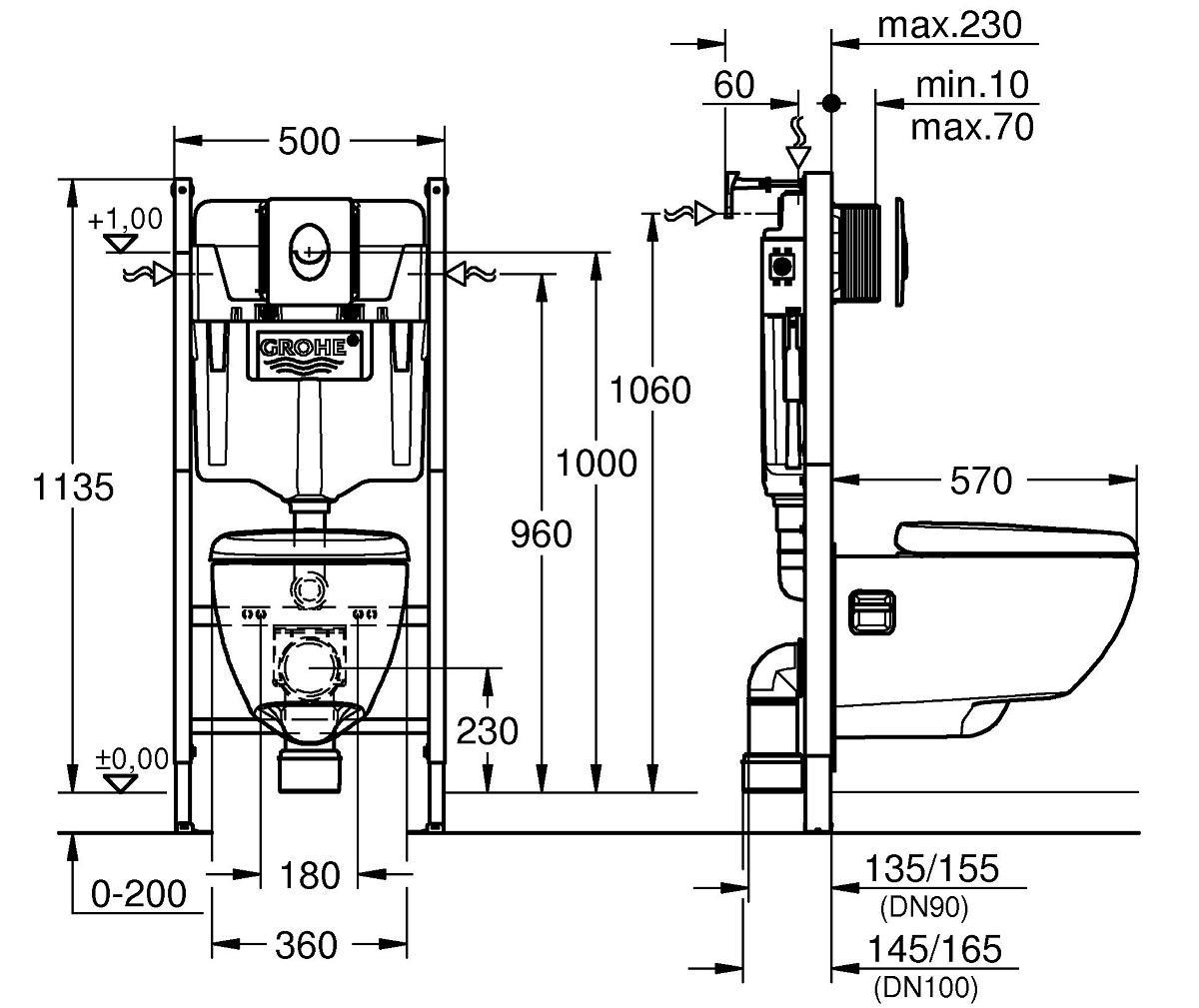 kích thước bồn cầu và tiêu chuẩn lắp Đặt